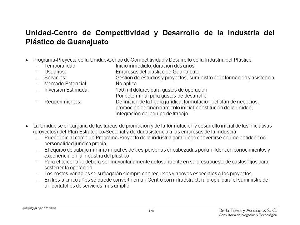 Unidad-Centro de Competitividad y Desarrollo de la Industria del Plástico de Guanajuato