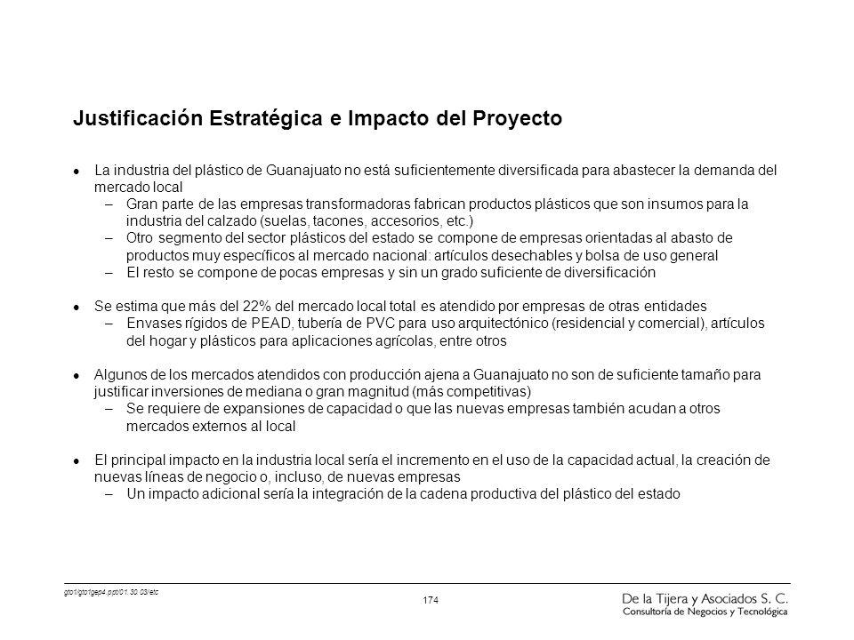 Justificación Estratégica e Impacto del Proyecto