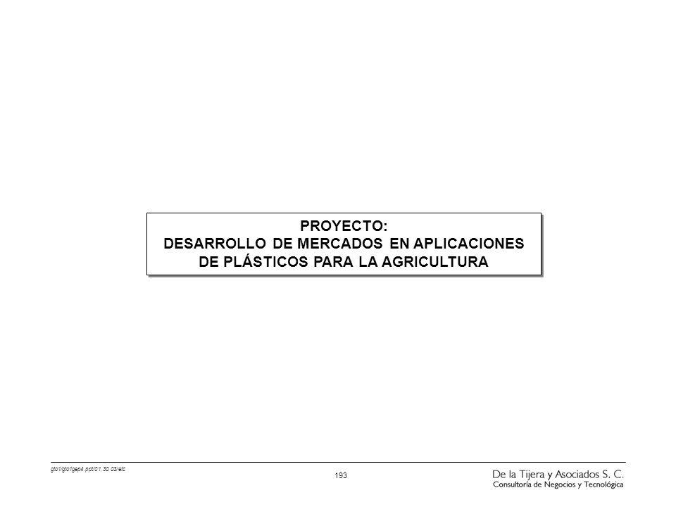 PROYECTO: DESARROLLO DE MERCADOS EN APLICACIONES DE PLÁSTICOS PARA LA AGRICULTURA
