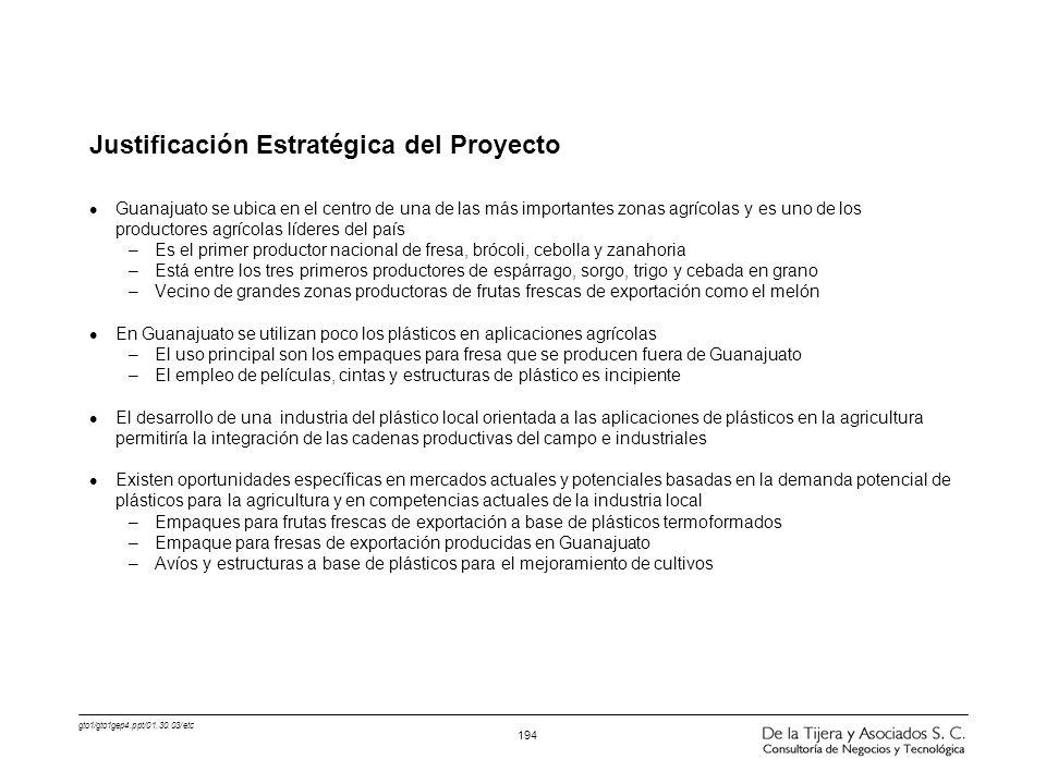 Justificación Estratégica del Proyecto