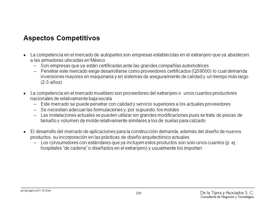 Aspectos Competitivos