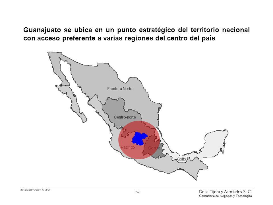 Guanajuato se ubica en un punto estratégico del territorio nacional con acceso preferente a varias regiones del centro del país