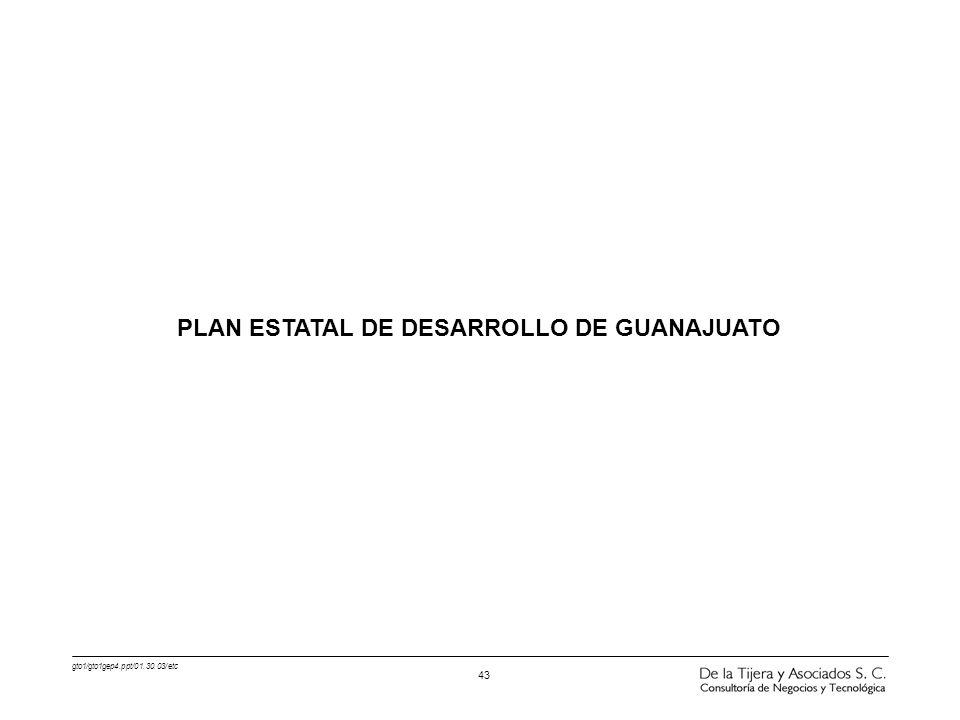 PLAN ESTATAL DE DESARROLLO DE GUANAJUATO