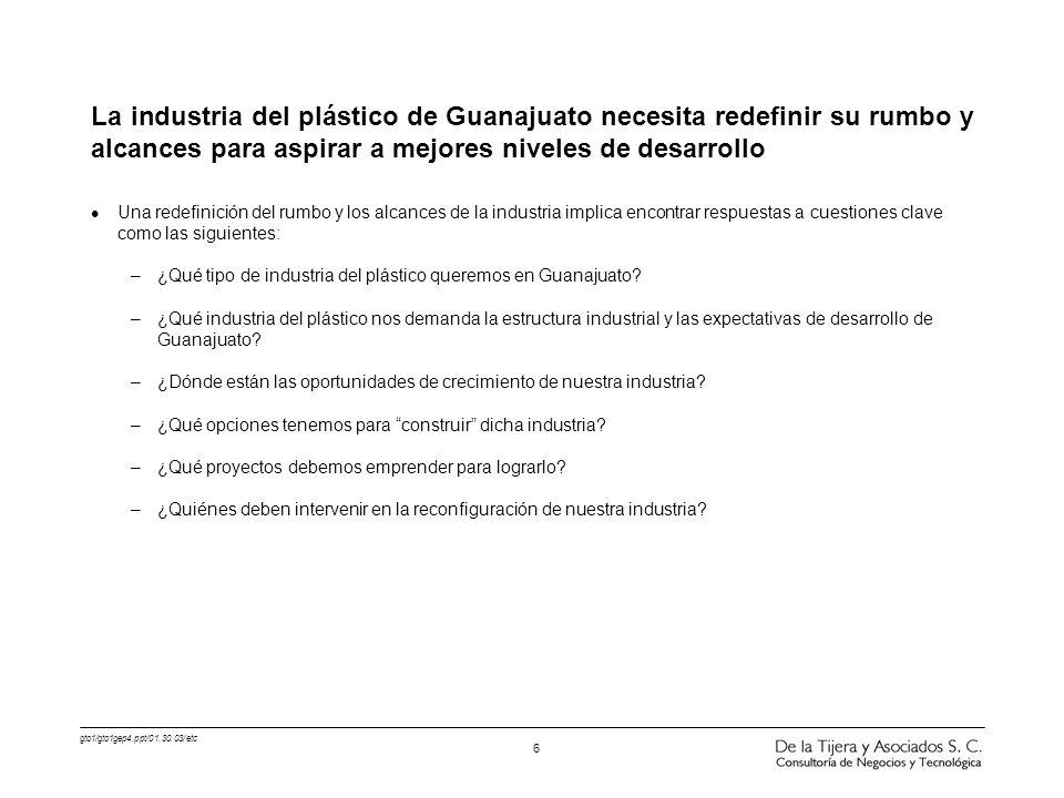 La industria del plástico de Guanajuato necesita redefinir su rumbo y alcances para aspirar a mejores niveles de desarrollo