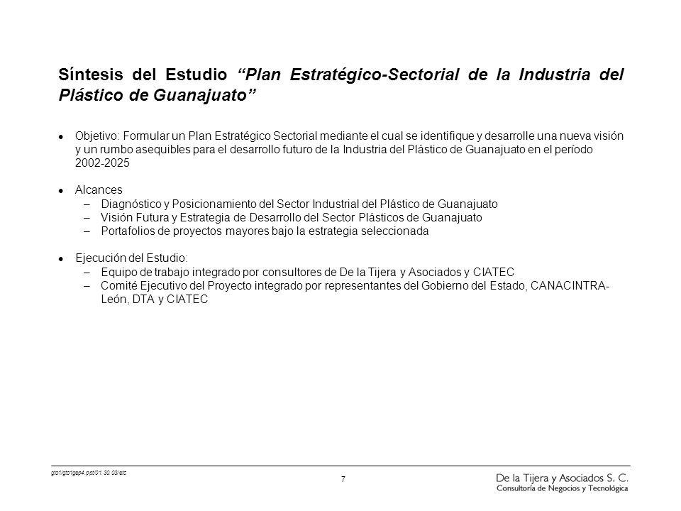 Síntesis del Estudio Plan Estratégico-Sectorial de la Industria del Plástico de Guanajuato