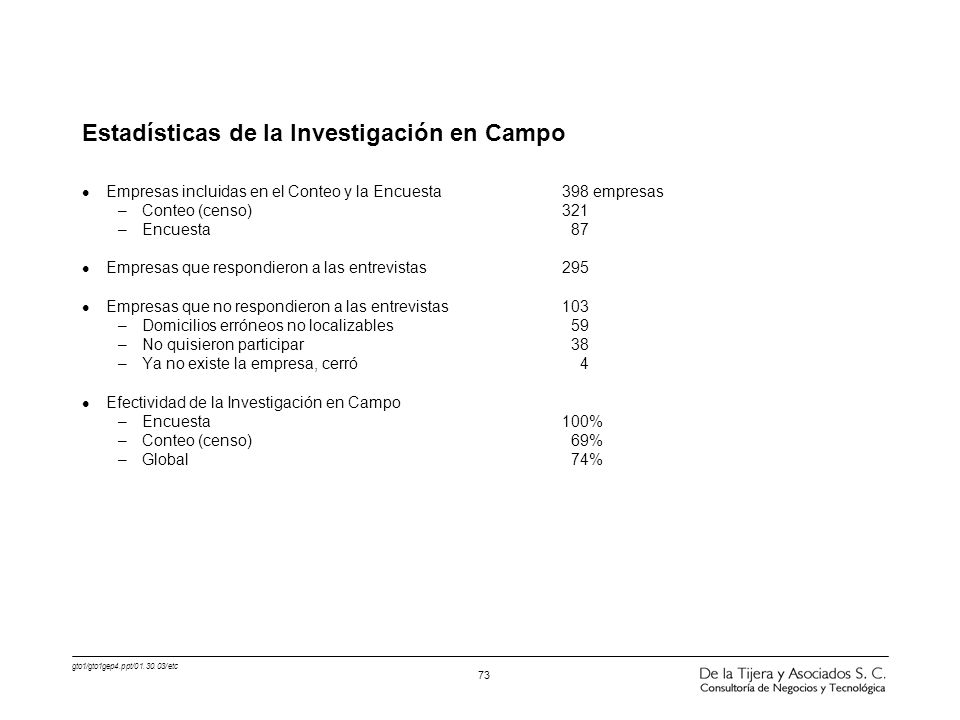 Estadísticas de la Investigación en Campo