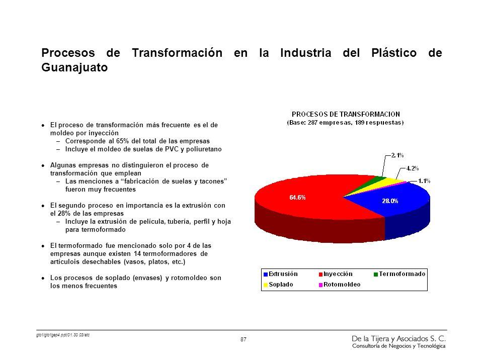 Procesos de Transformación en la Industria del Plástico de Guanajuato