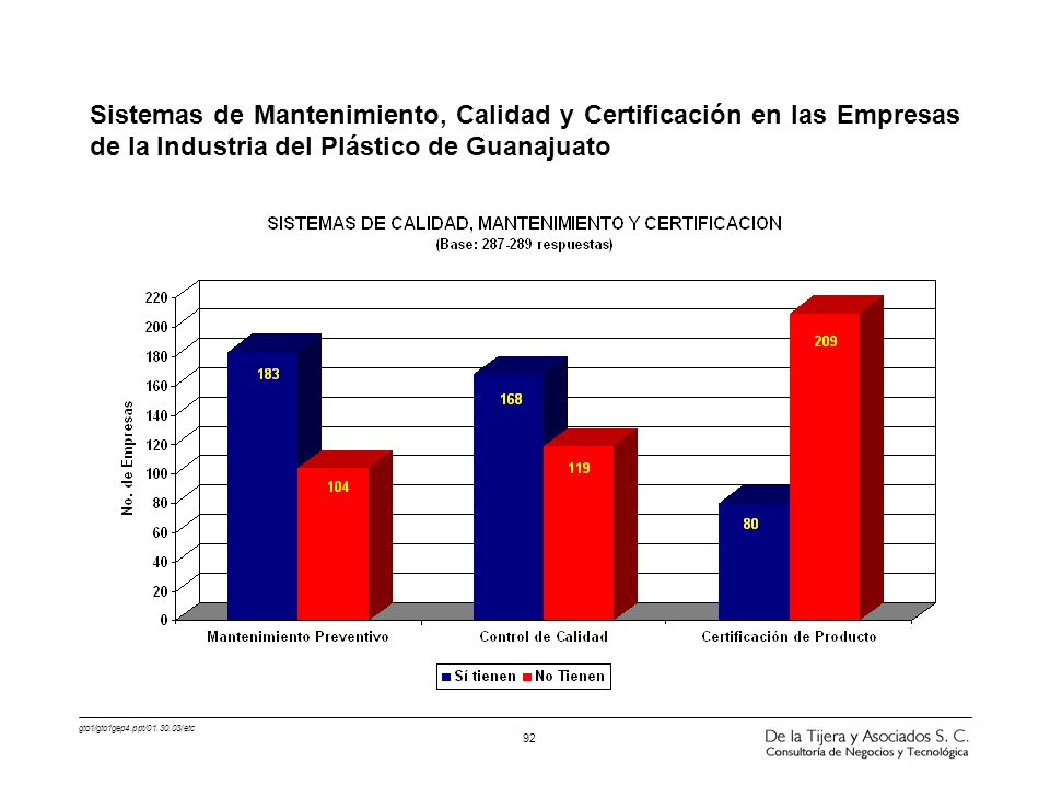 Sistemas de Mantenimiento, Calidad y Certificación en las Empresas de la Industria del Plástico de Guanajuato