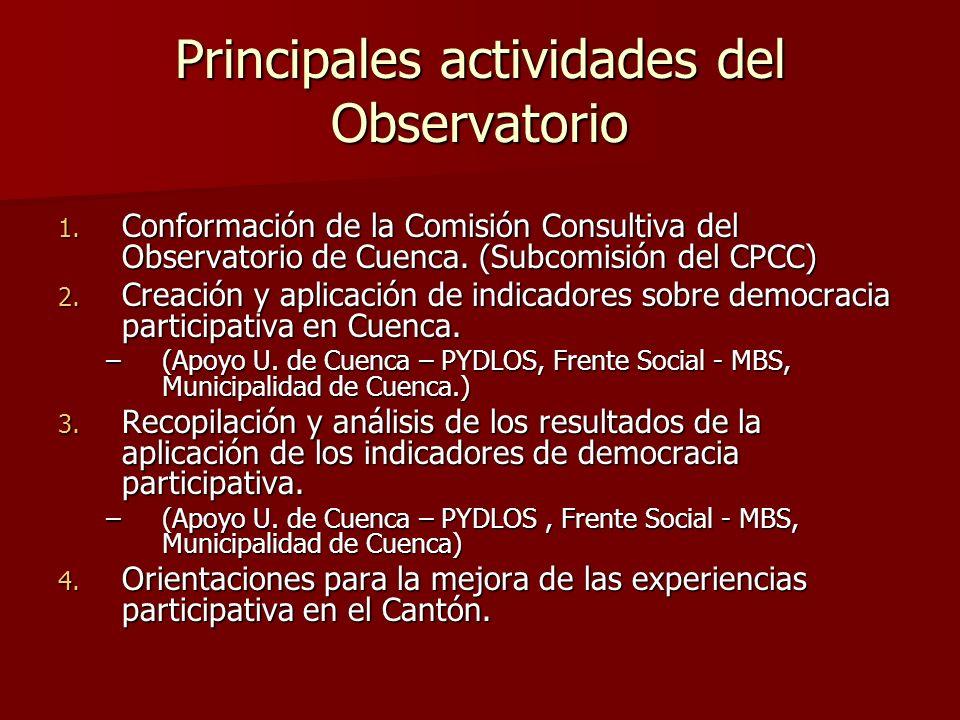 Principales actividades del Observatorio