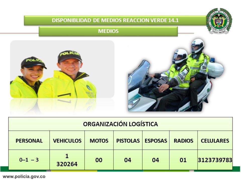 DISPONIBLIDAD DE MEDIOS REACCION VERDE 14.1 ORGANIZACIÓN LOGÍSTICA