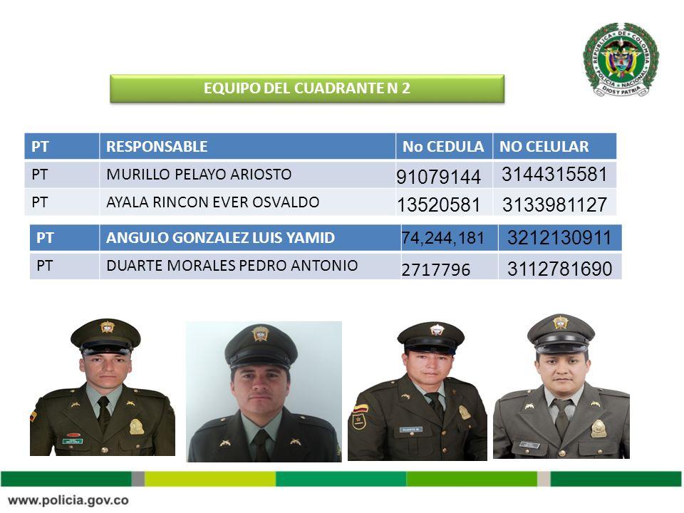 EQUIPO DEL CUADRANTE N 2PT. RESPONSABLE. No CEDULA. NO CELULAR. MURILLO PELAYO ARIOSTO. 91079144. 3144315581.