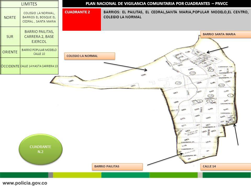 PLAN NACIONAL DE VIGILANCIA COMUNITARIA POR CUADRANTES – PNVCC
