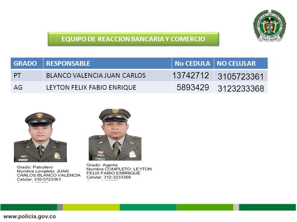 EQUIPO DE REACCION BANCARIA Y COMERCIO