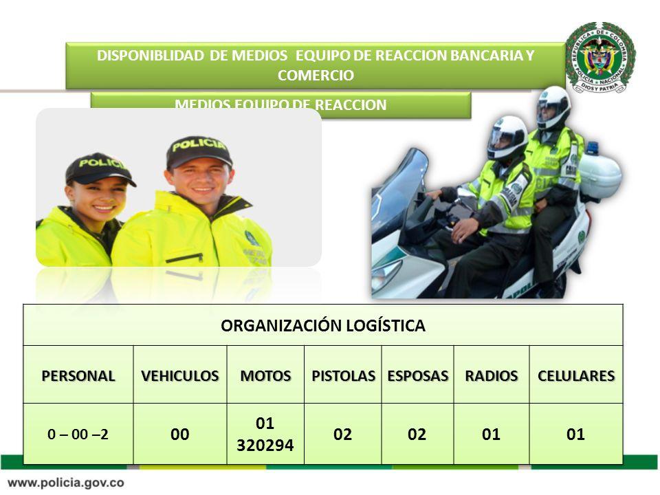 ORGANIZACIÓN LOGÍSTICA 00 01 320294 02
