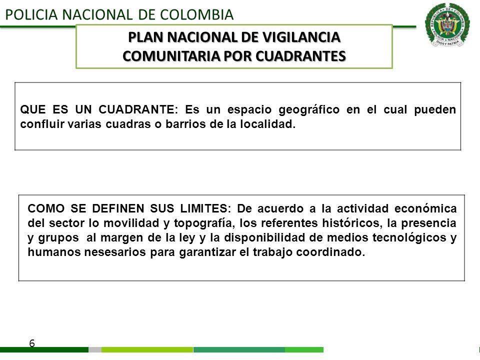 PLAN NACIONAL DE VIGILANCIA COMUNITARIA POR CUADRANTES