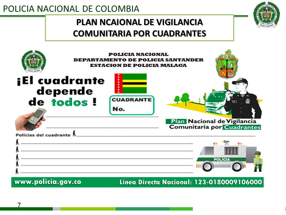 PLAN NCAIONAL DE VIGILANCIA COMUNITARIA POR CUADRANTES