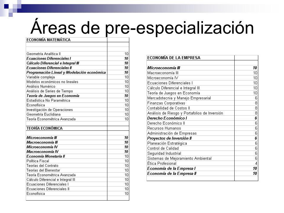 Áreas de pre-especialización