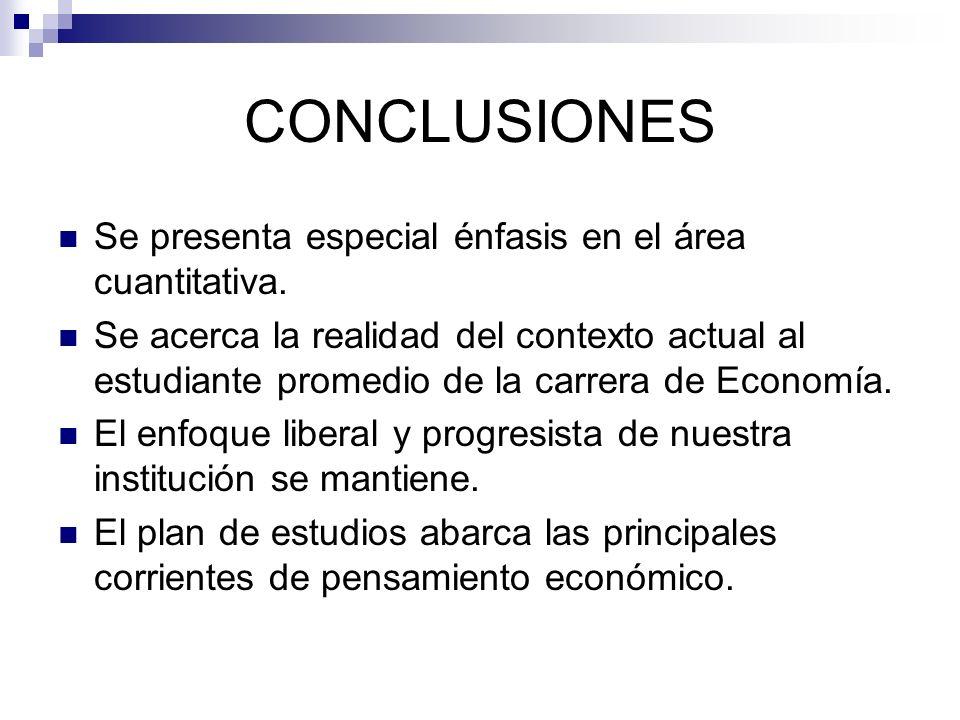 CONCLUSIONES Se presenta especial énfasis en el área cuantitativa.