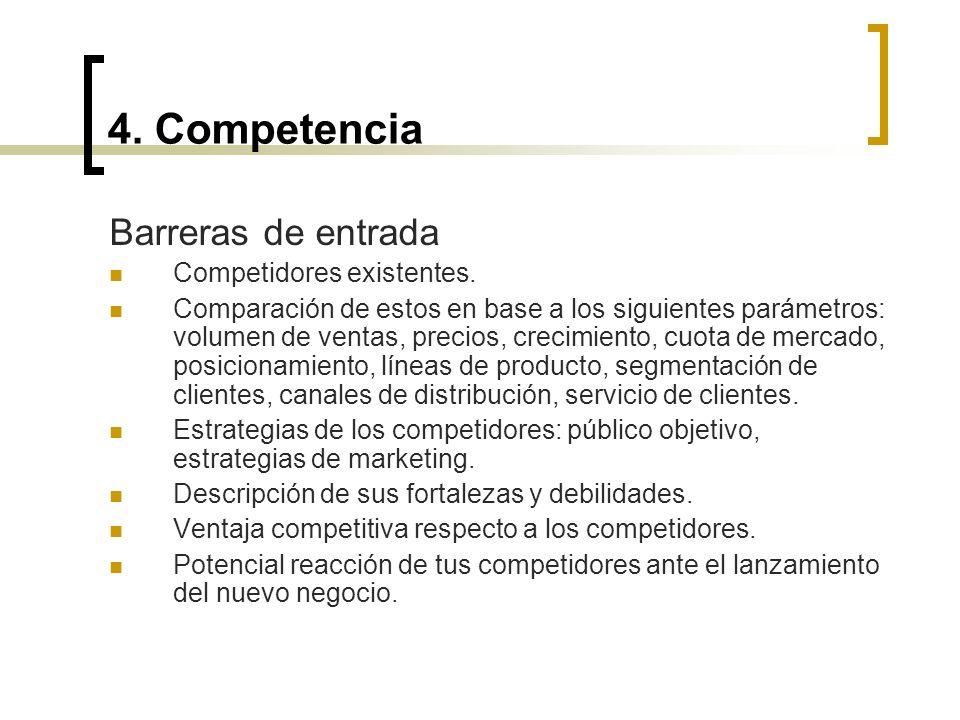 4. Competencia Barreras de entrada Competidores existentes.