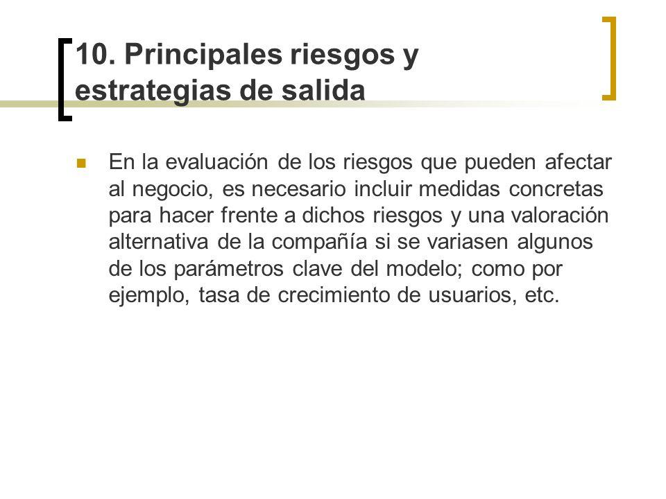 10. Principales riesgos y estrategias de salida