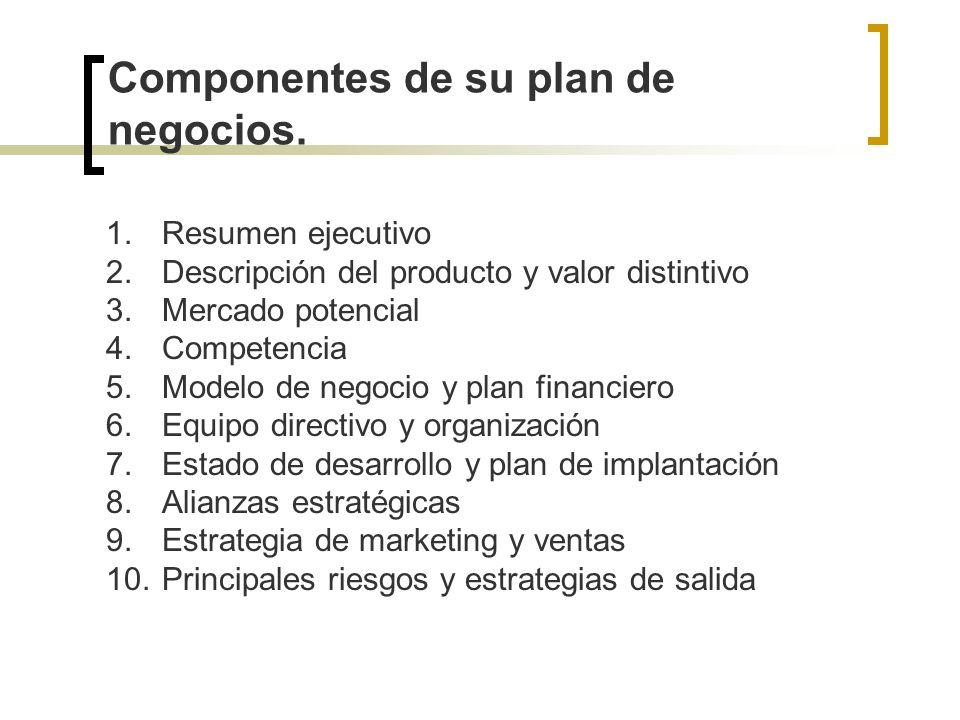 Componentes de su plan de negocios.