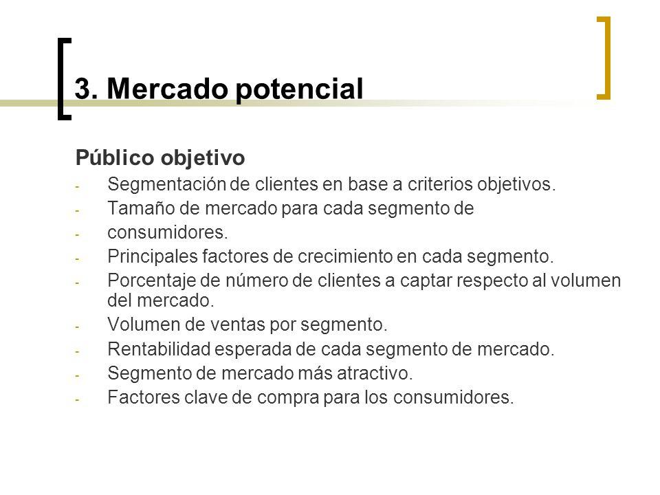 3. Mercado potencial Público objetivo