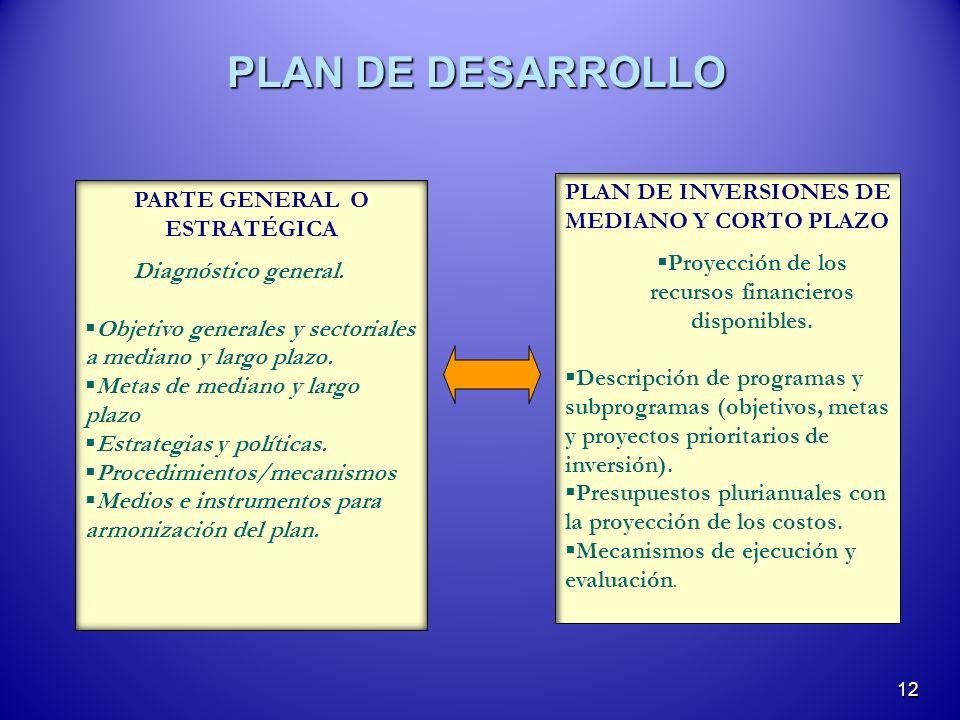 PLAN DE DESARROLLO PLAN DE INVERSIONES DE MEDIANO Y CORTO PLAZO