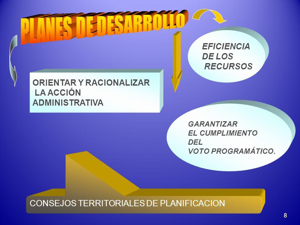 PLANES DE DESARROLLO EFICIENCIA DE LOS RECURSOS .