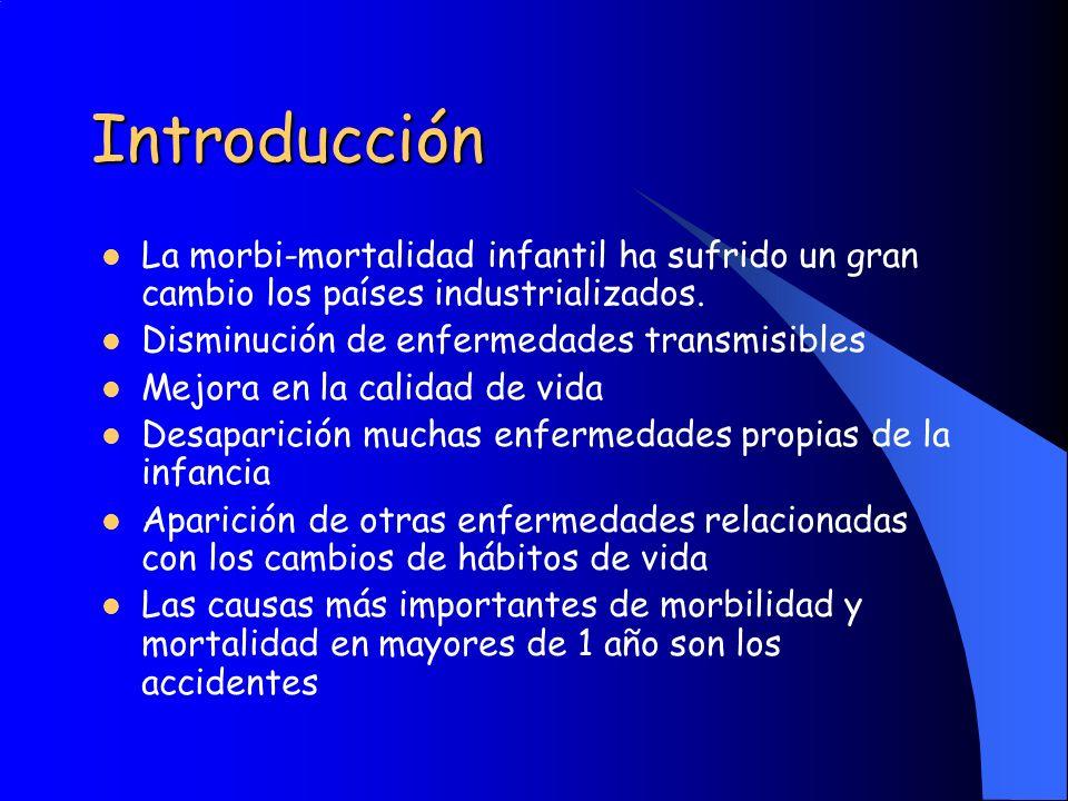 Introducción La morbi-mortalidad infantil ha sufrido un gran cambio los países industrializados. Disminución de enfermedades transmisibles.