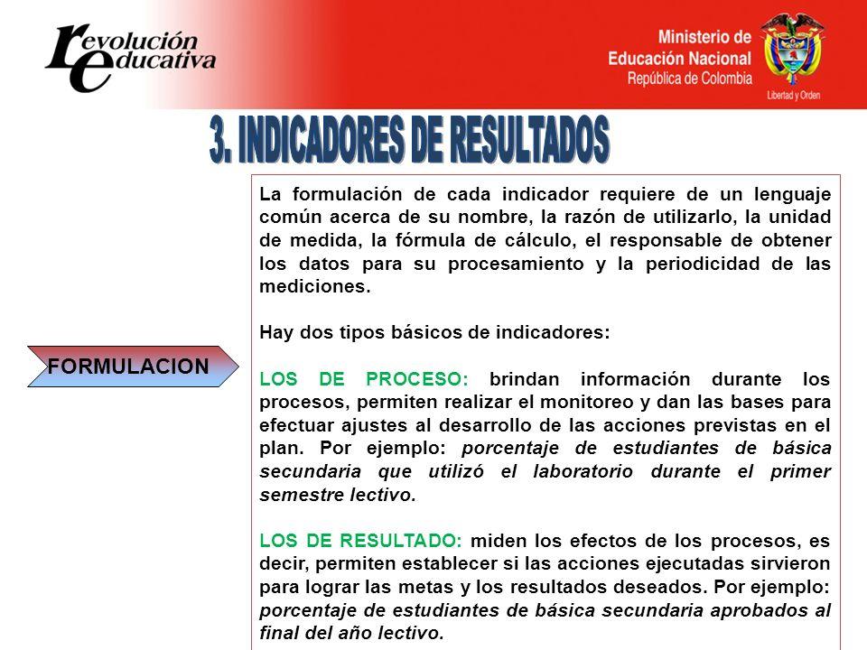 3. INDICADORES DE RESULTADOS