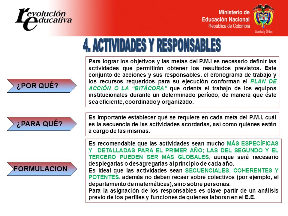 4. ACTIVIDADES Y RESPONSABLES