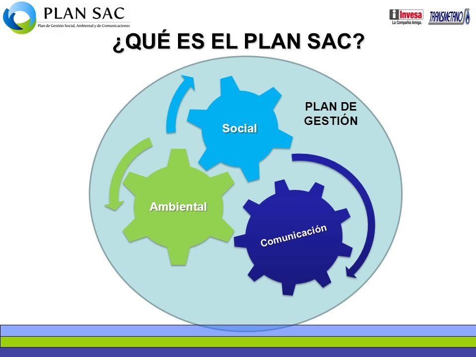 ¿QUÉ ES EL PLAN SAC Comunicación Ambiental Social PLAN DE GESTIÓN