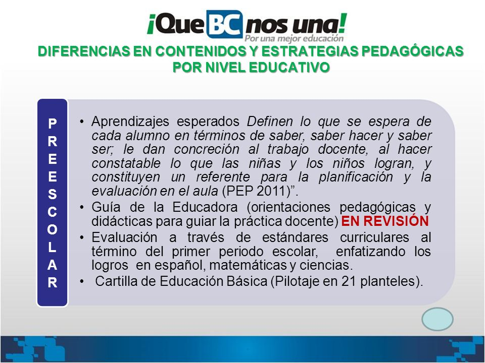 Cartilla de Educación Básica (Pilotaje en 21 planteles).