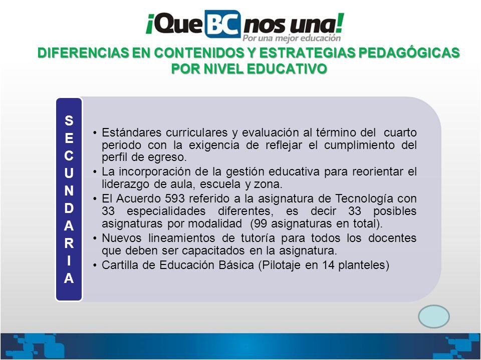 DIFERENCIAS EN CONTENIDOS Y ESTRATEGIAS PEDAGÓGICAS POR NIVEL EDUCATIVO