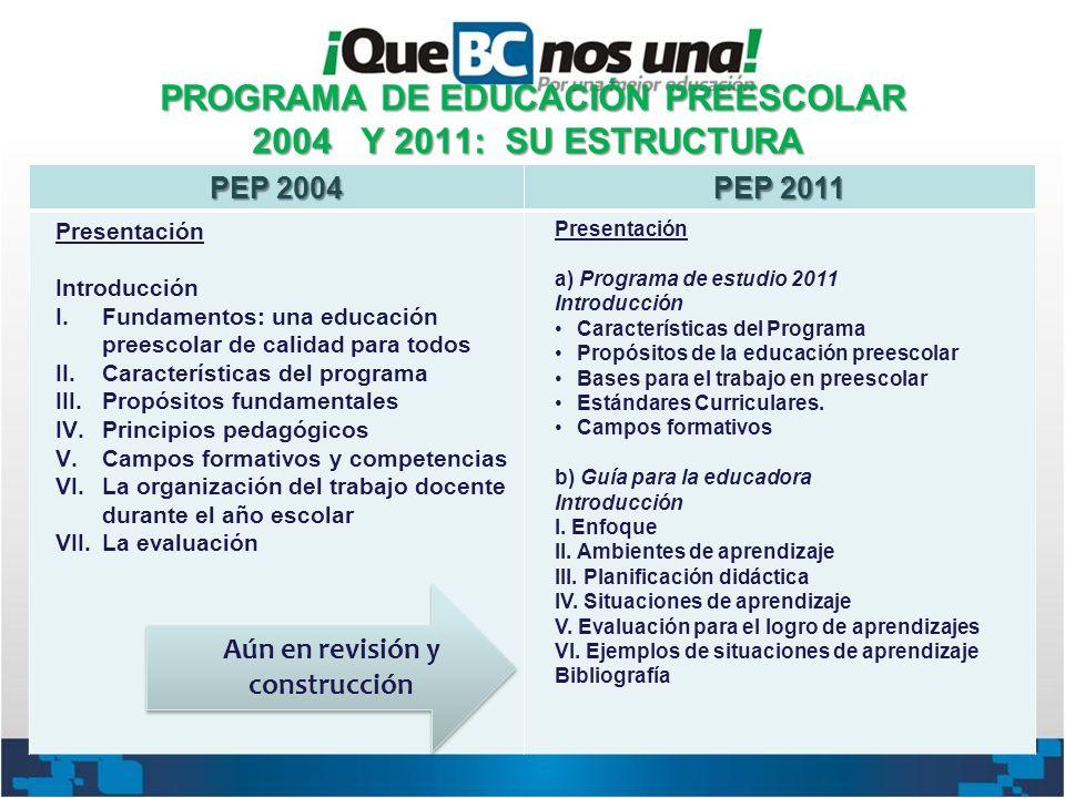 PROGRAMA DE EDUCACIÓN PREESCOLAR 2004 Y 2011: SU ESTRUCTURA
