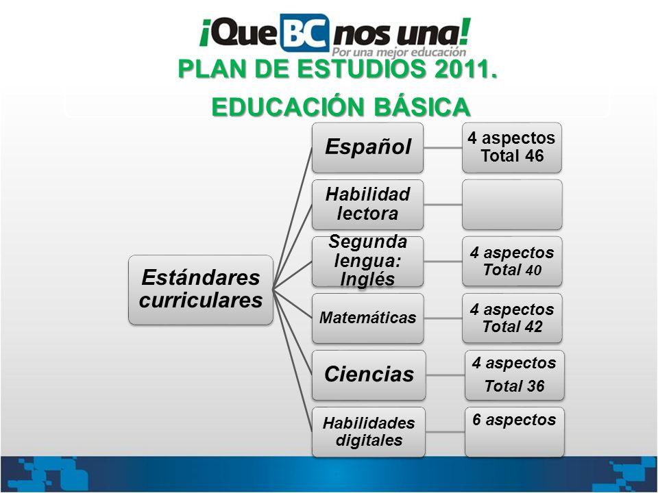 PLAN DE ESTUDIOS 2011 EDUCACION BASICA