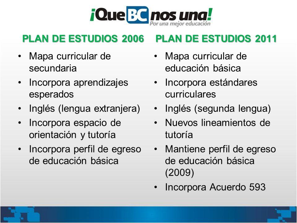 PLAN DE ESTUDIOS 2006 PLAN DE ESTUDIOS 2011. Mapa curricular de secundaria. Incorpora aprendizajes esperados.