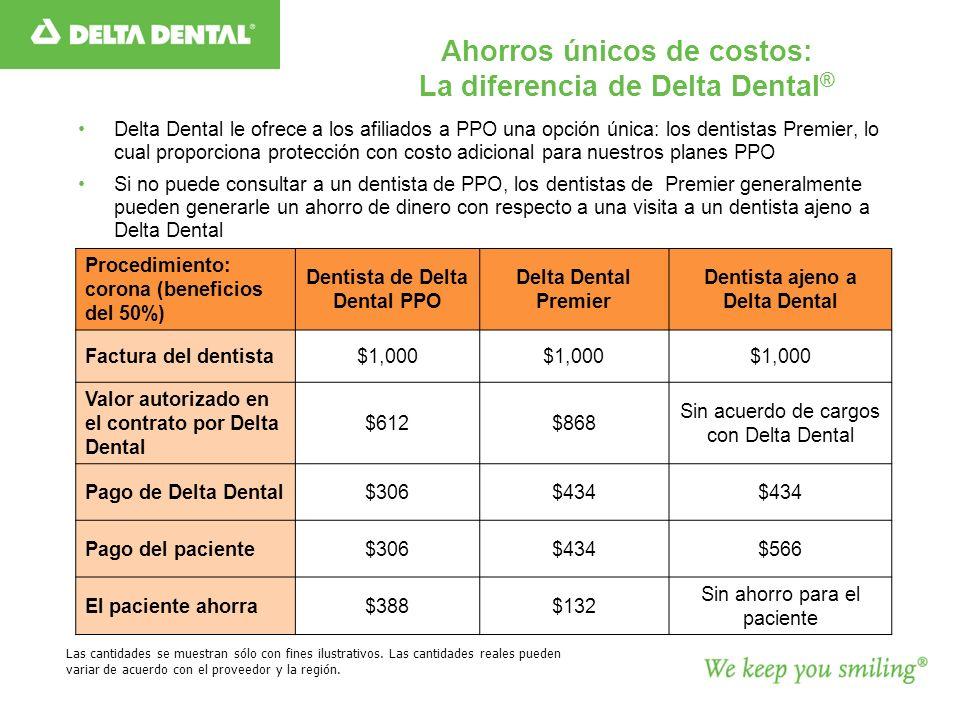 Ahorros únicos de costos: La diferencia de Delta Dental®
