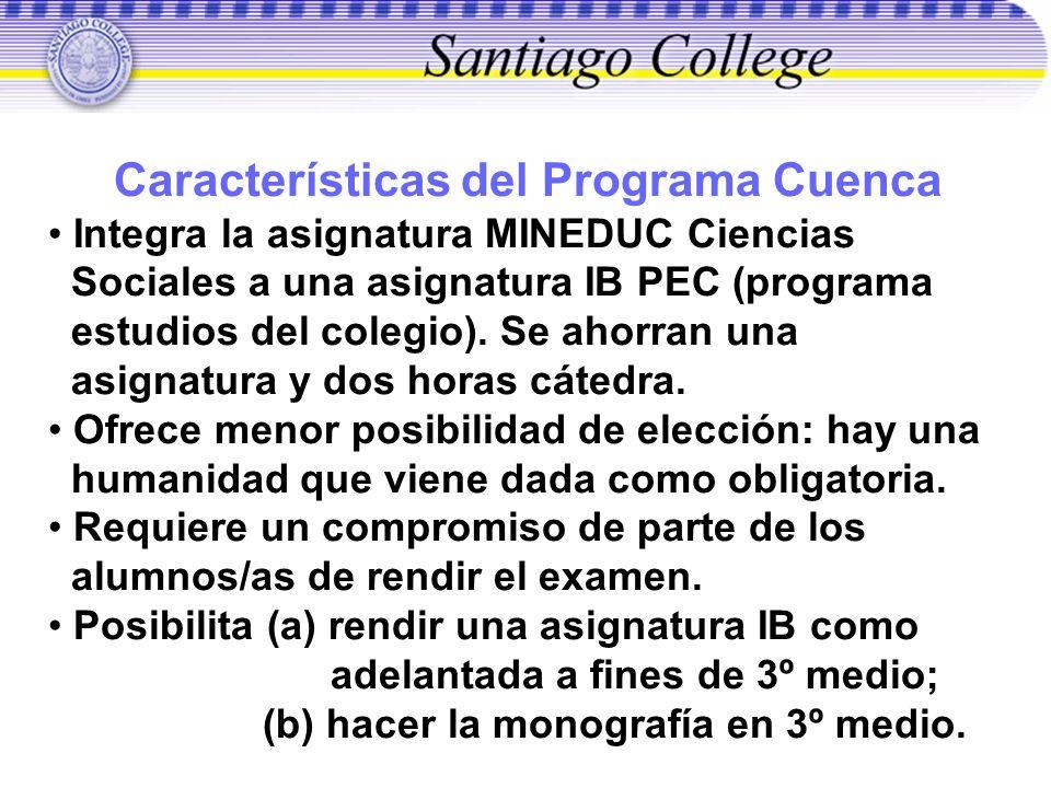Características del Programa Cuenca