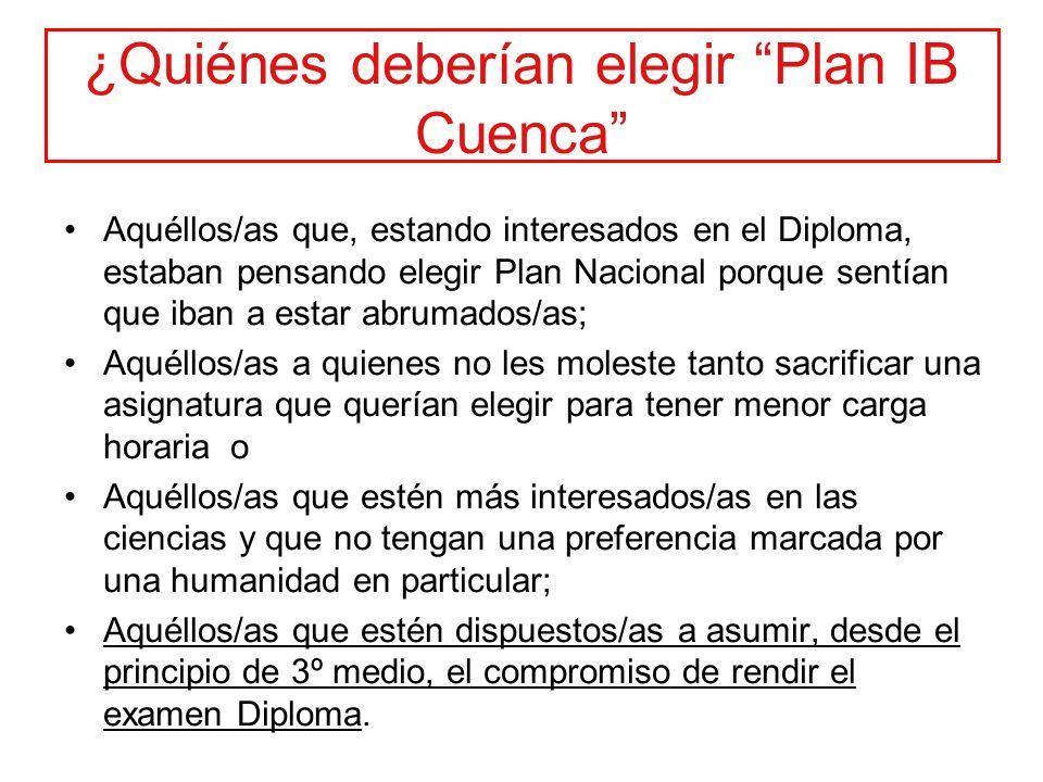 ¿Quiénes deberían elegir Plan IB Cuenca
