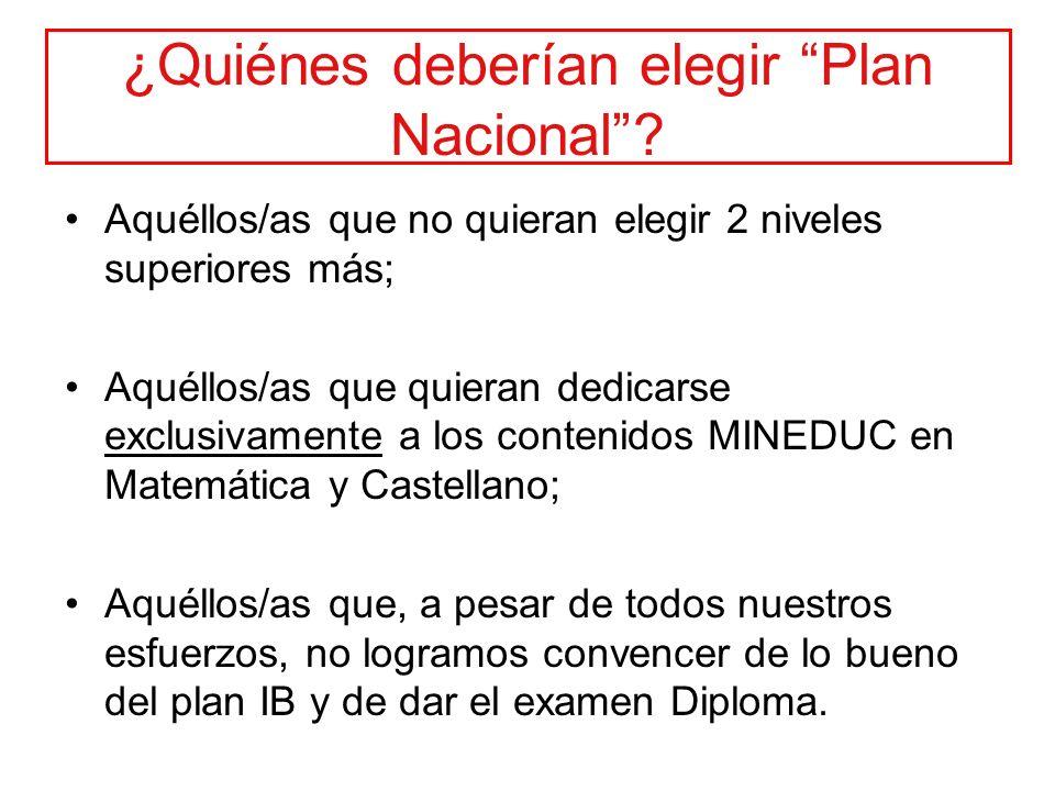¿Quiénes deberían elegir Plan Nacional