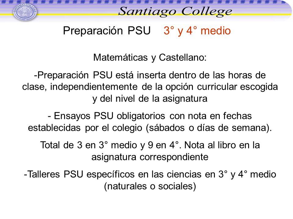 Preparación PSU 3° y 4° medio