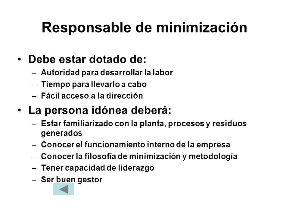 Responsable de minimización