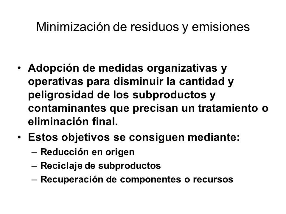 Minimización de residuos y emisiones