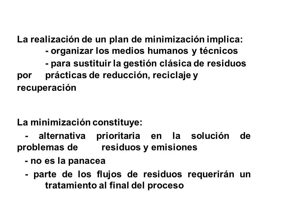 La realización de un plan de minimización implica: