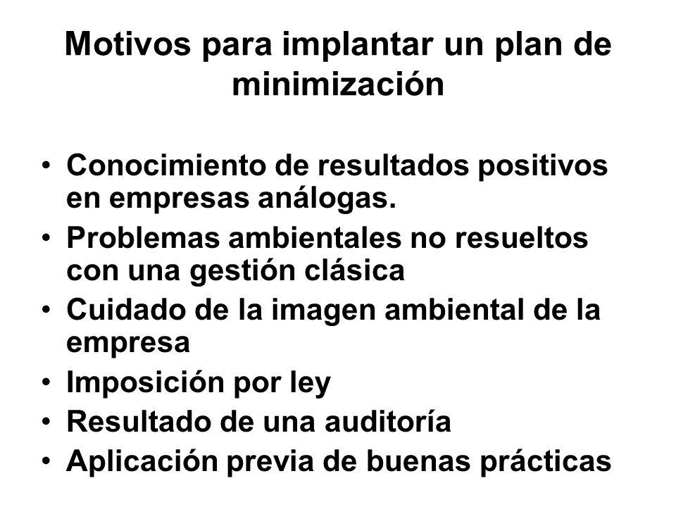 Motivos para implantar un plan de minimización