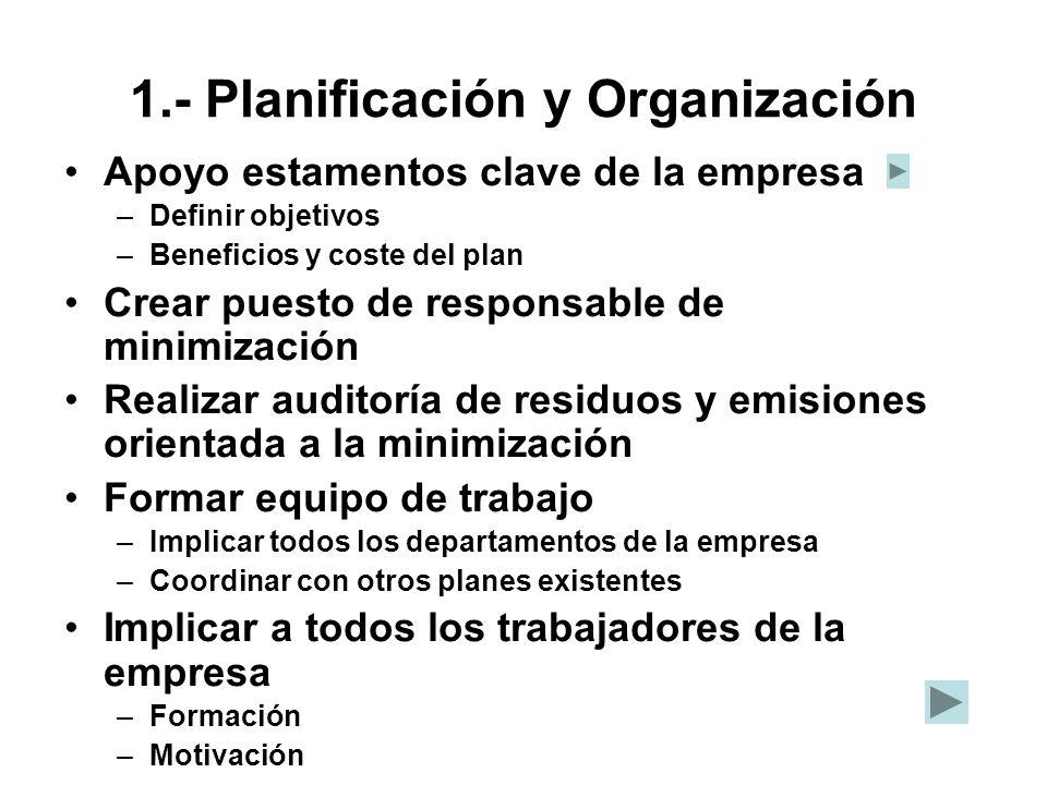 1.- Planificación y Organización