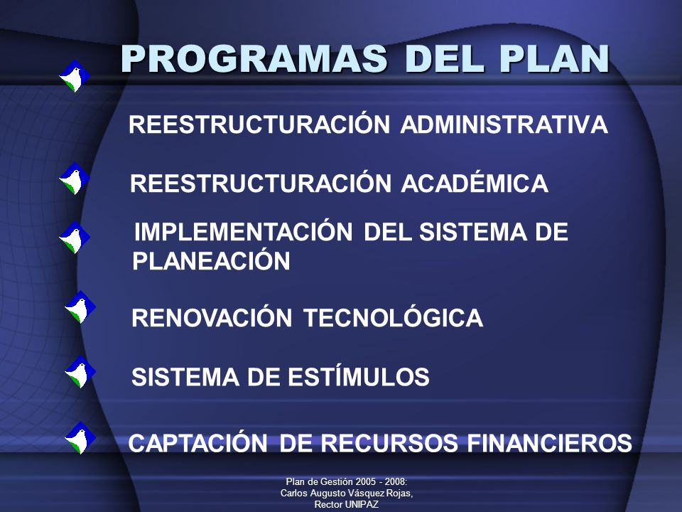 PROGRAMAS DEL PLAN REESTRUCTURACIÓN ACADÉMICA