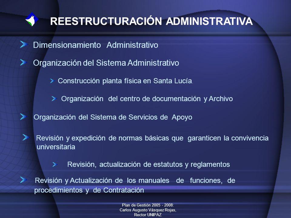 Dimensionamiento Administrativo