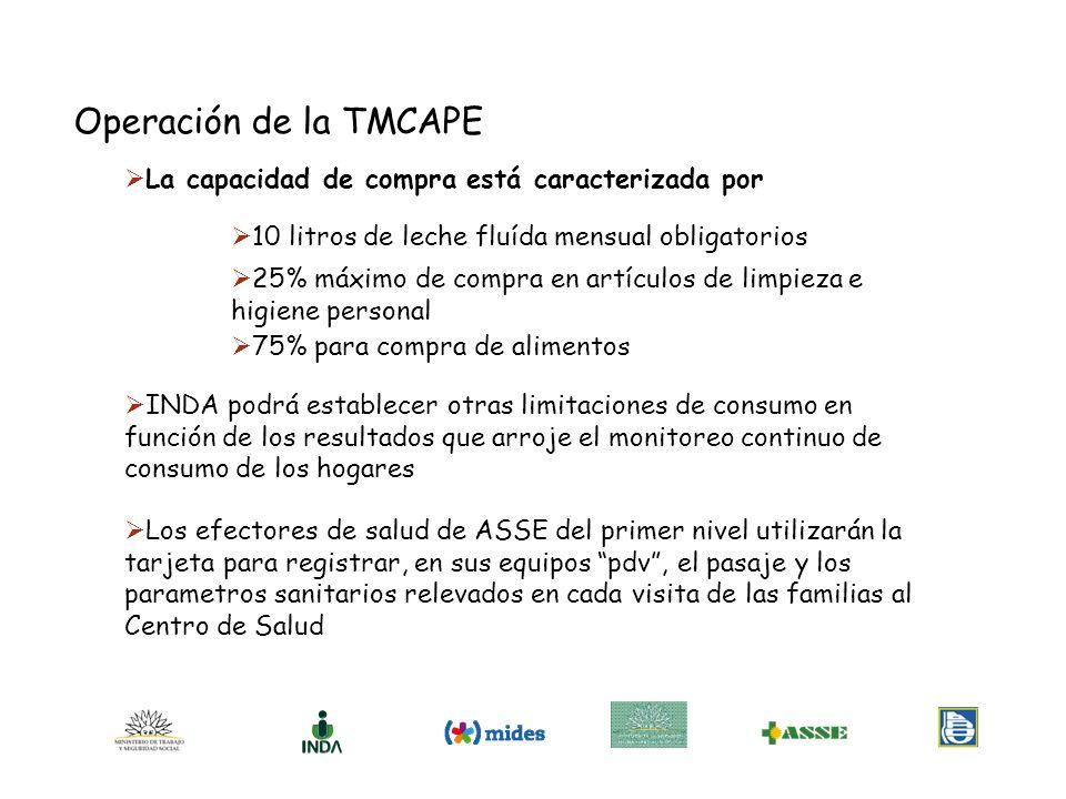 Operación de la TMCAPE La capacidad de compra está caracterizada por